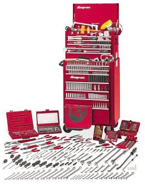 Tool Kits Complete Sets