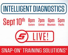 Car Diagnostic Tools & Automotive Diagnostics | Snap-on