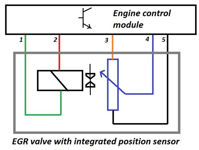 TechFocusDec15_07?Large technical focus december 2015 testing an egr valve
